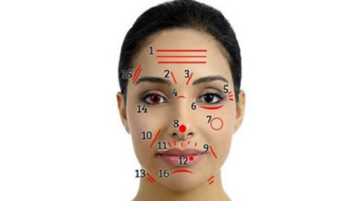 Значение морщин и пятен на разных частях лица